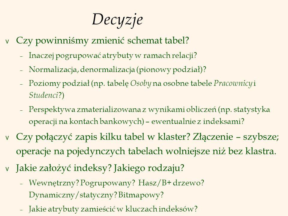 7/28 SZB, Lech Banachowski Indeksy 1.Indeks główny/jednoznaczny.