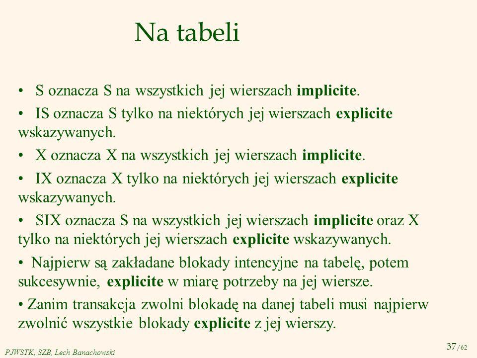 37 /62 PJWSTK, SZB, Lech Banachowski Na tabeli S oznacza S na wszystkich jej wierszach implicite. IS oznacza S tylko na niektórych jej wierszach expli