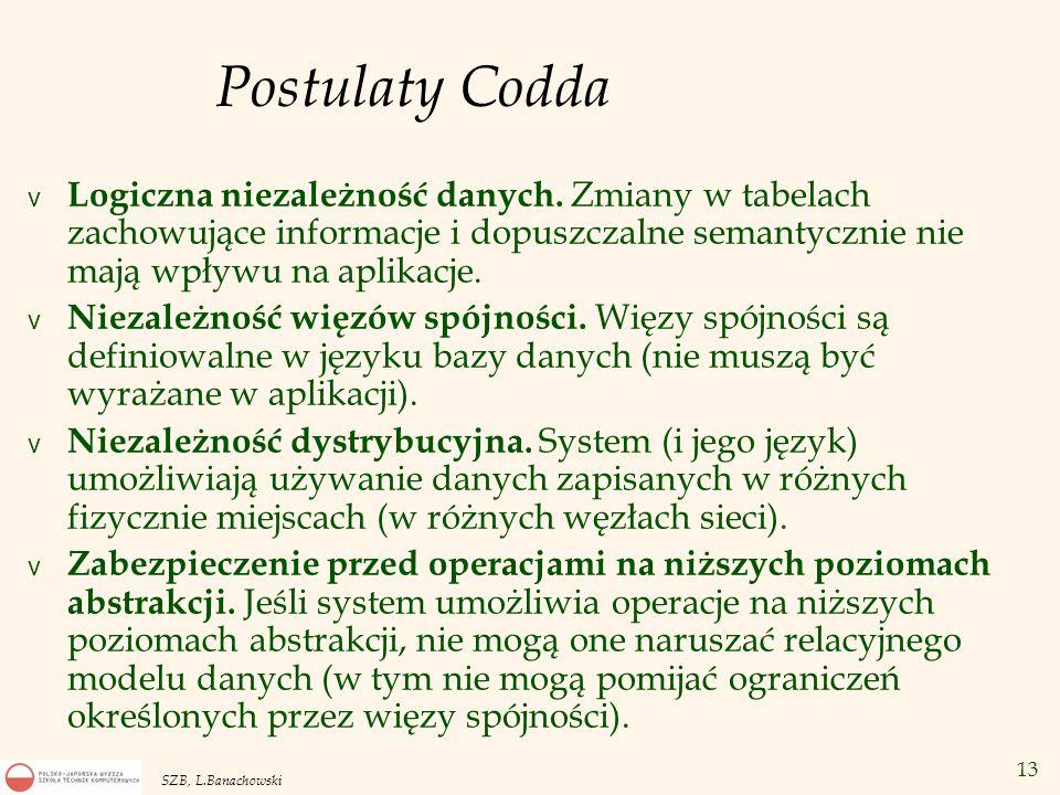 13 SZB, L.Banachowski Postulaty Codda v Logiczna niezależność danych. Zmiany w tabelach zachowujące informacje i dopuszczalne semantycznie nie mają wp