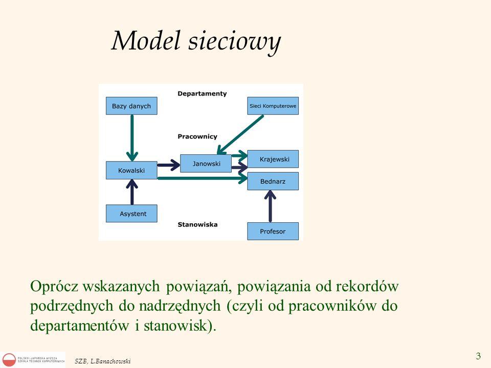 3 SZB, L.Banachowski Model sieciowy Oprócz wskazanych powiązań, powiązania od rekordów podrzędnych do nadrzędnych (czyli od pracowników do departament
