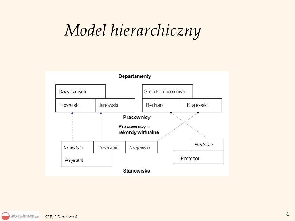 4 SZB, L.Banachowski Model hierarchiczny