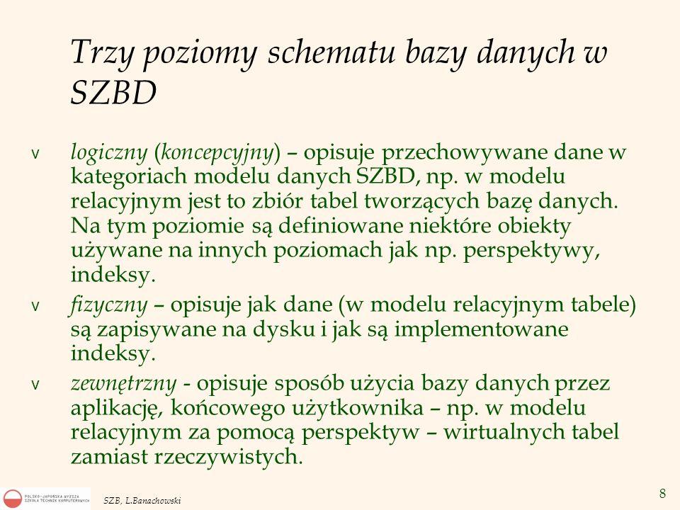8 SZB, L.Banachowski Trzy poziomy schematu bazy danych w SZBD v logiczny ( koncepcyjny ) – opisuje przechowywane dane w kategoriach modelu danych SZBD