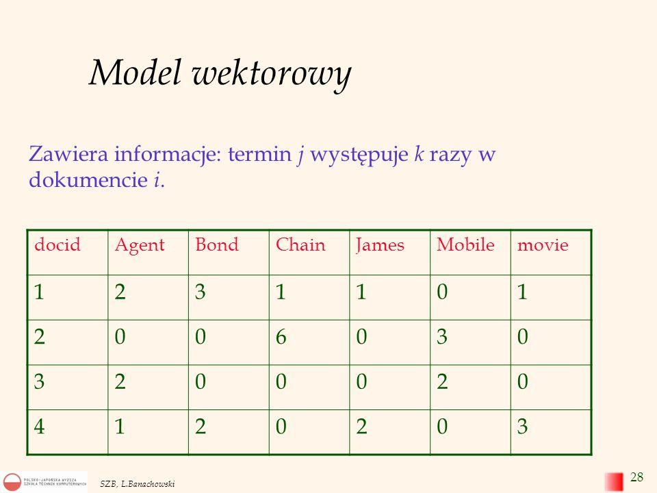 28 SZB, L.Banachowski Model wektorowy Zawiera informacje: termin j występuje k razy w dokumencie i. docidAgentBondChainJamesMobilemovie 1231101 200603