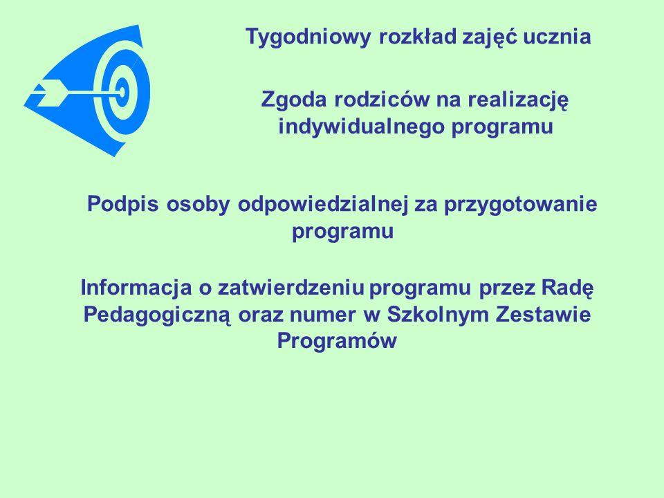 Tygodniowy rozkład zajęć ucznia Zgoda rodziców na realizację indywidualnego programu Podpis osoby odpowiedzialnej za przygotowanie programu Informacja