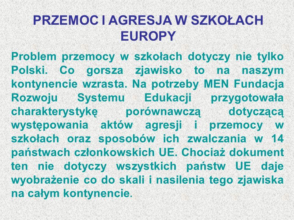 PRZEMOC W MEDIACH A WYCHOWANIE W SZKOLE Profesor Bronisław Siemieniecki: W wystąpieniu scharakteryzowano główne obszary przemocy istniejącej w mediach oraz jej wpływ na uczniów.
