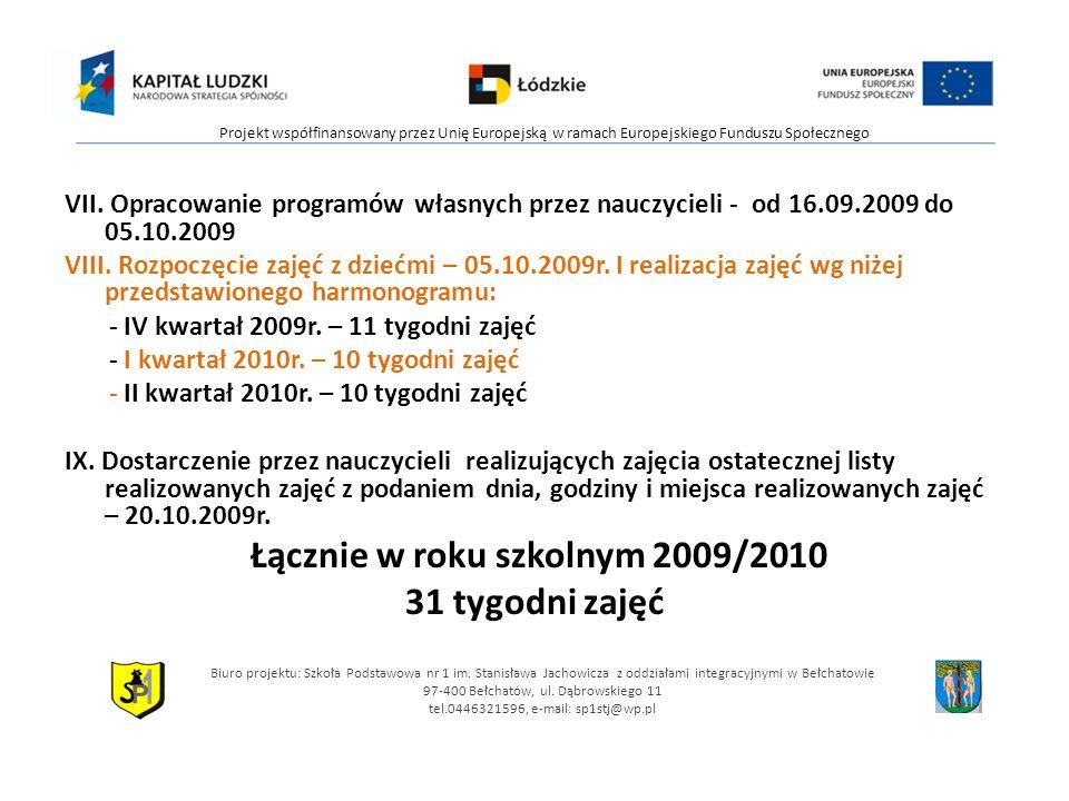 VII. Opracowanie programów własnych przez nauczycieli - od 16.09.2009 do 05.10.2009 VIII.