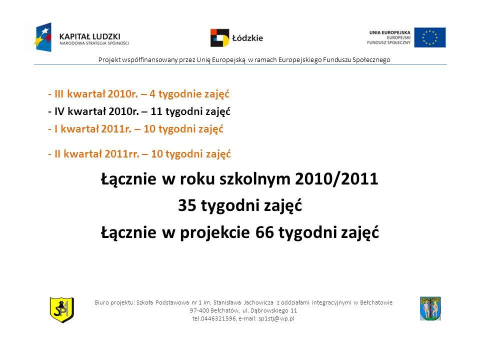 - III kwartał 2010r. – 4 tygodnie zajęć - IV kwartał 2010r.