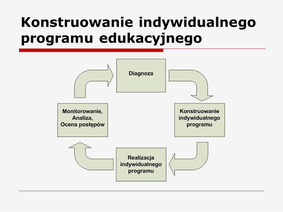 Konstruowanie indywidualnego programu edukacyjnego