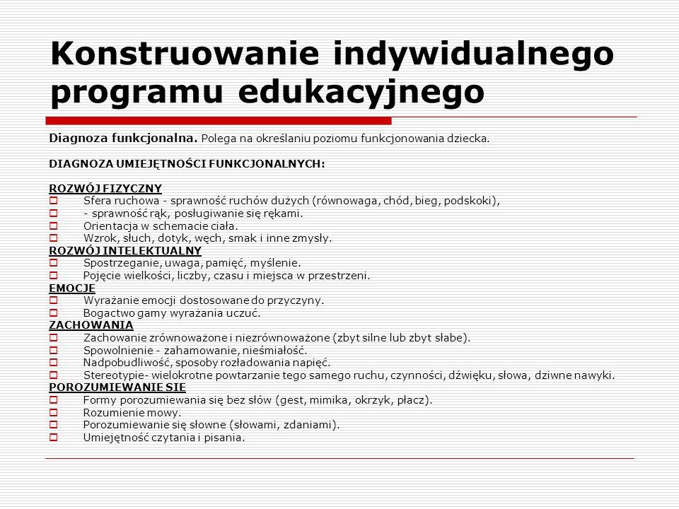 Konstruowanie indywidualnego programu edukacyjnego Diagnoza funkcjonalna.
