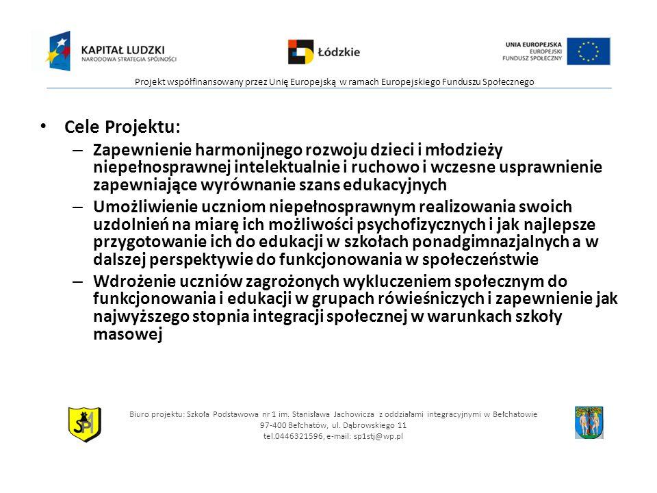 VII.Opracowanie programów własnych przez nauczycieli - od 14.02.2009 do 28.02.2009 VIII.