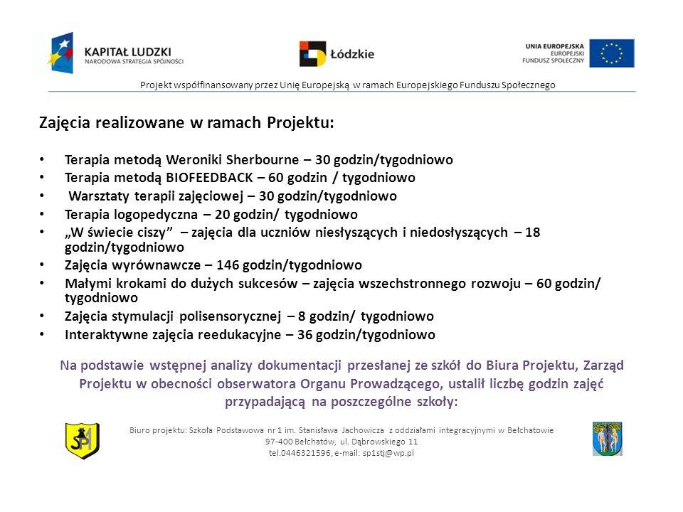 XI.Ogłoszenie przetargu na zakup pomocy dydaktycznych – luty 2009 XII.