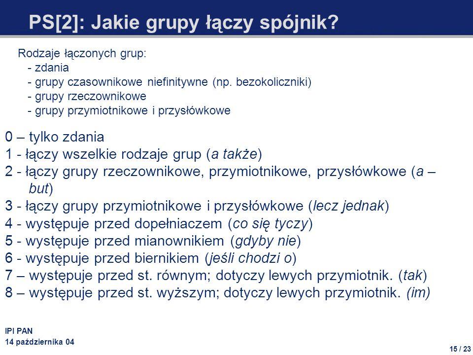 15 / 23 IPI PAN 14 października 04 PS[2]: Jakie grupy łączy spójnik? 0 – tylko zdania 1 - łączy wszelkie rodzaje grup (a także) 2 - łączy grupy rzeczo