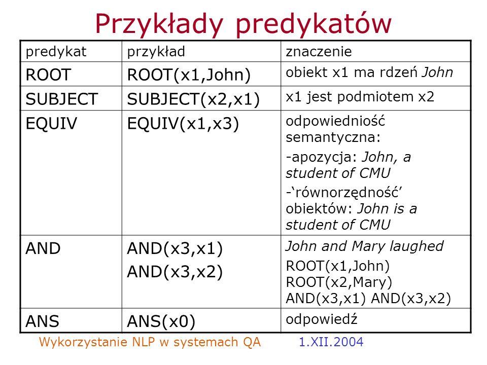 Wykorzystanie NLP w systemach QA 1.XII.2004 Przykłady predykatów predykatprzykładznaczenie ROOTROOT(x1,John) obiekt x1 ma rdzeń John SUBJECTSUBJECT(x2