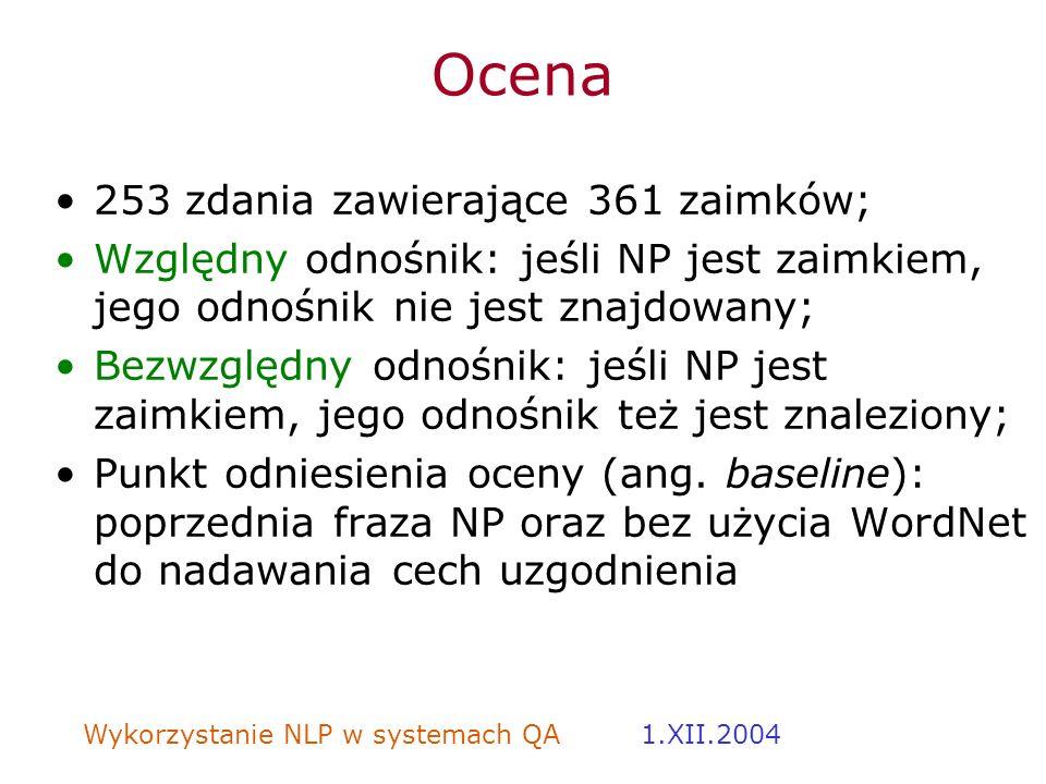 Wykorzystanie NLP w systemach QA 1.XII.2004 Ocena 253 zdania zawierające 361 zaimków; Względny odnośnik: jeśli NP jest zaimkiem, jego odnośnik nie jes