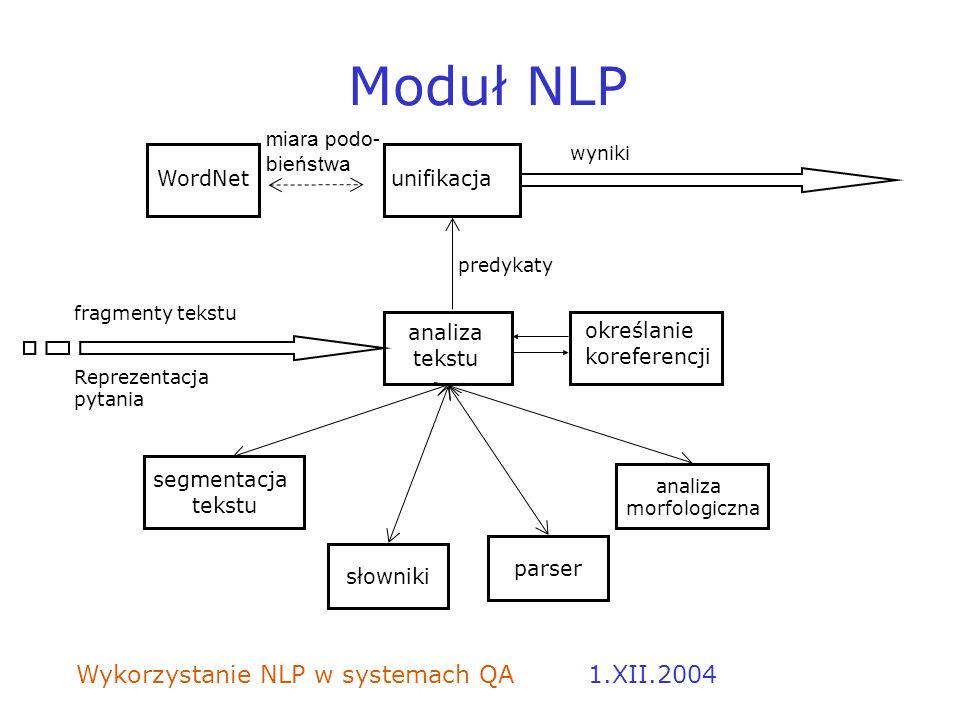 Wykorzystanie NLP w systemach QA 1.XII.2004 Moduł NLP parser słowniki analiza morfologiczna analiza tekstu unifikacjaWordNet wyniki fragmenty tekstu R