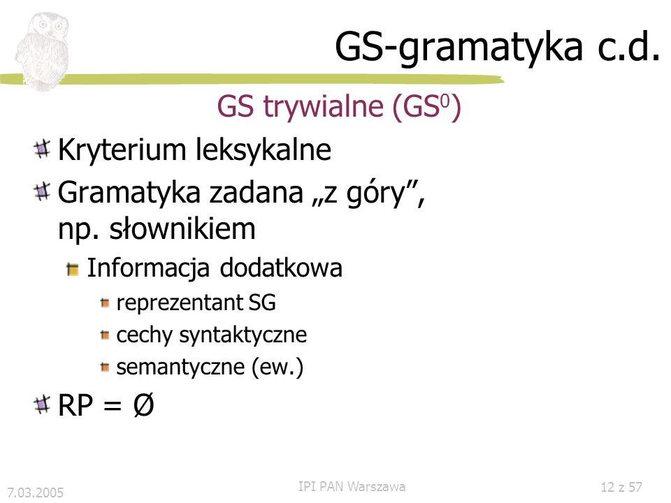 7.03.2005 IPI PAN Warszawa 11 z 57 GS-gramatyka c.d. (Typy GS) Typ GSZnaczeniePoziom 1Poziom 2Spójność AGgrupa ogólna*** GATgrupa atrybutywna* GIMimię