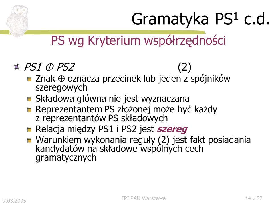 7.03.2005 IPI PAN Warszawa 13 z 57 GS-gramatyka c.d. GS poziomu pierwszego (na przykładzie PS 1 ) [operator] + przysłówek (1) gdzie operator fakultaty