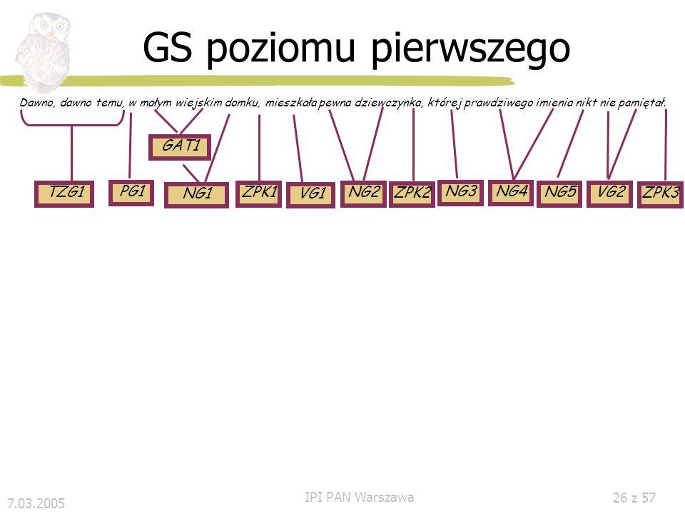 7.03.2005 IPI PAN Warszawa 25 z 57 Struktura zdania w SGGP Dawno, dawno temu, w małym wiejskim domku, mieszkała pewna dziewczynka, której prawdziwego