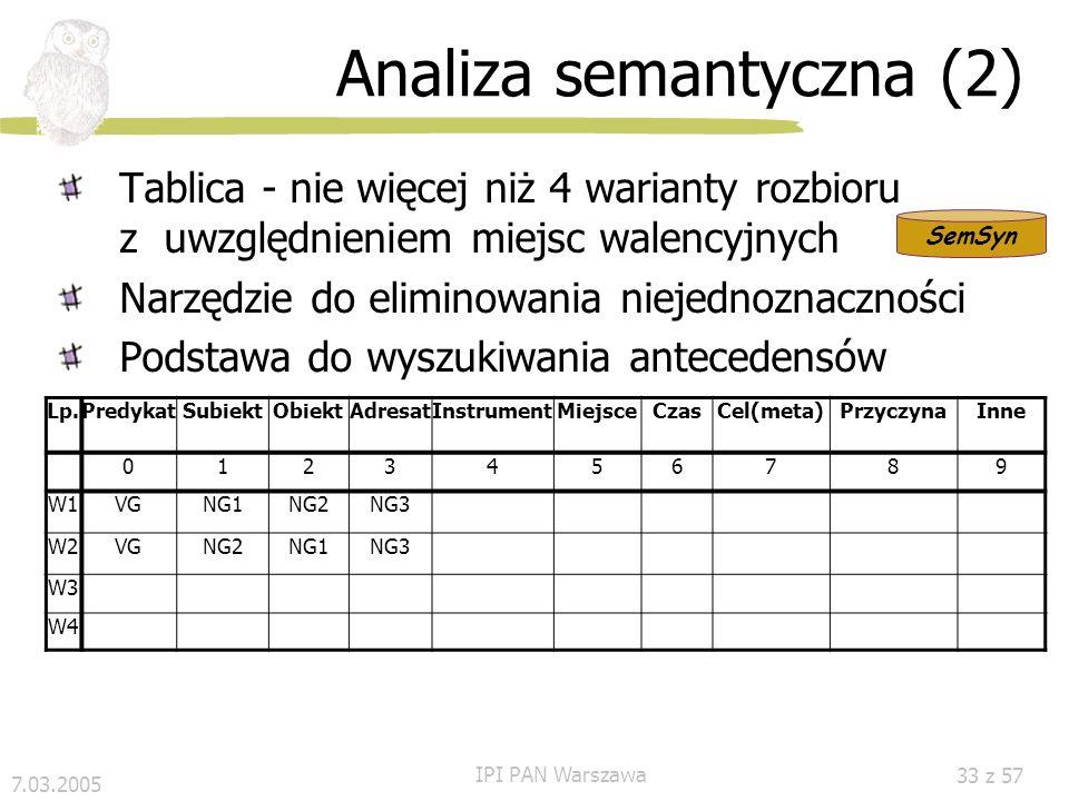 7.03.2005 IPI PAN Warszawa 32 z 57 Analiza semantyczna (1) Predykatywno-argumentowy model zdania Relacja n-arna Zbiór relacji binarnych Relacje wyprow