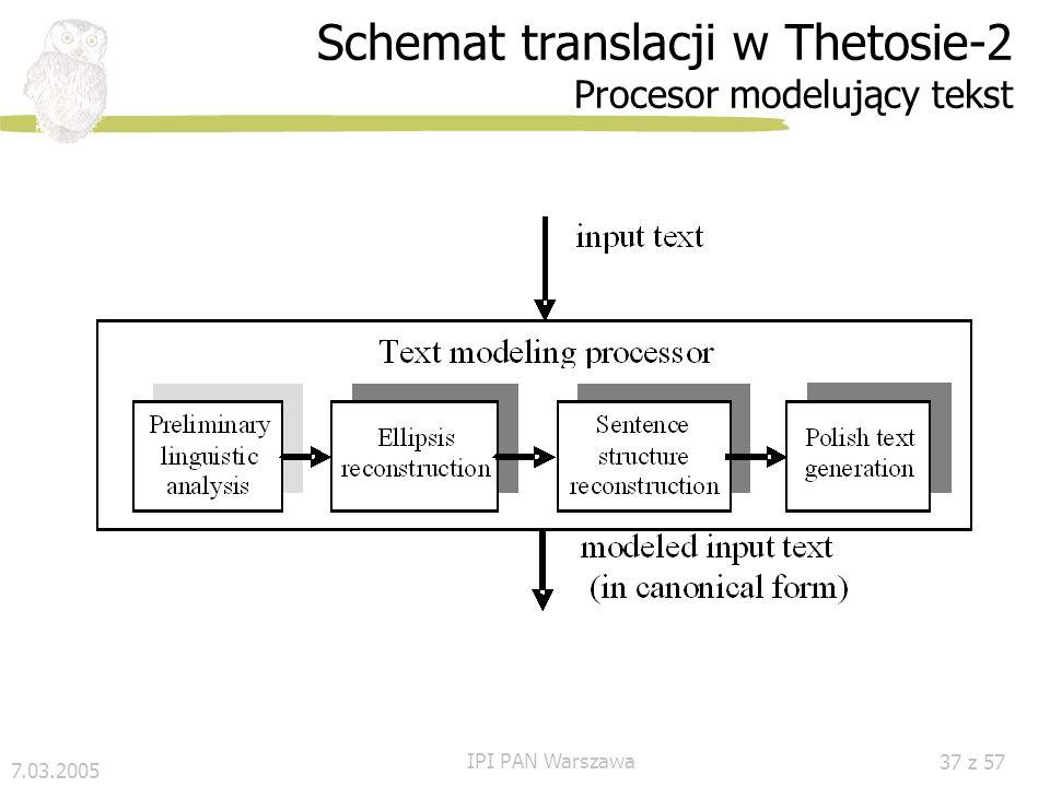 7.03.2005 IPI PAN Warszawa 36 z 57 animated gesture sequence Schemat translacji w Thetosie-2 Ogólny widok modyfikacji output text (textual form of the