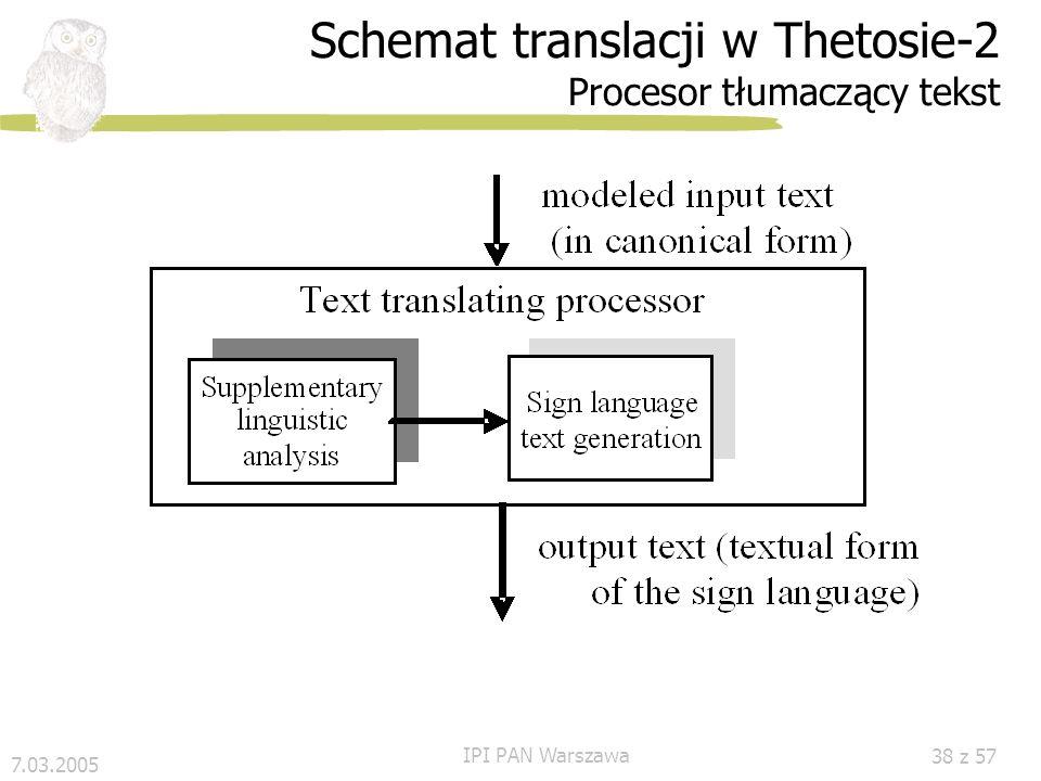 7.03.2005 IPI PAN Warszawa 37 z 57 Schemat translacji w Thetosie-2 Procesor modelujący tekst