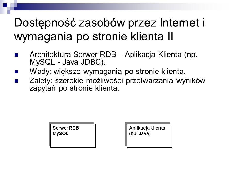 Dostępność zasobów przez Internet i wymagania po stronie klienta II Architektura Serwer RDB – Aplikacja Klienta (np.