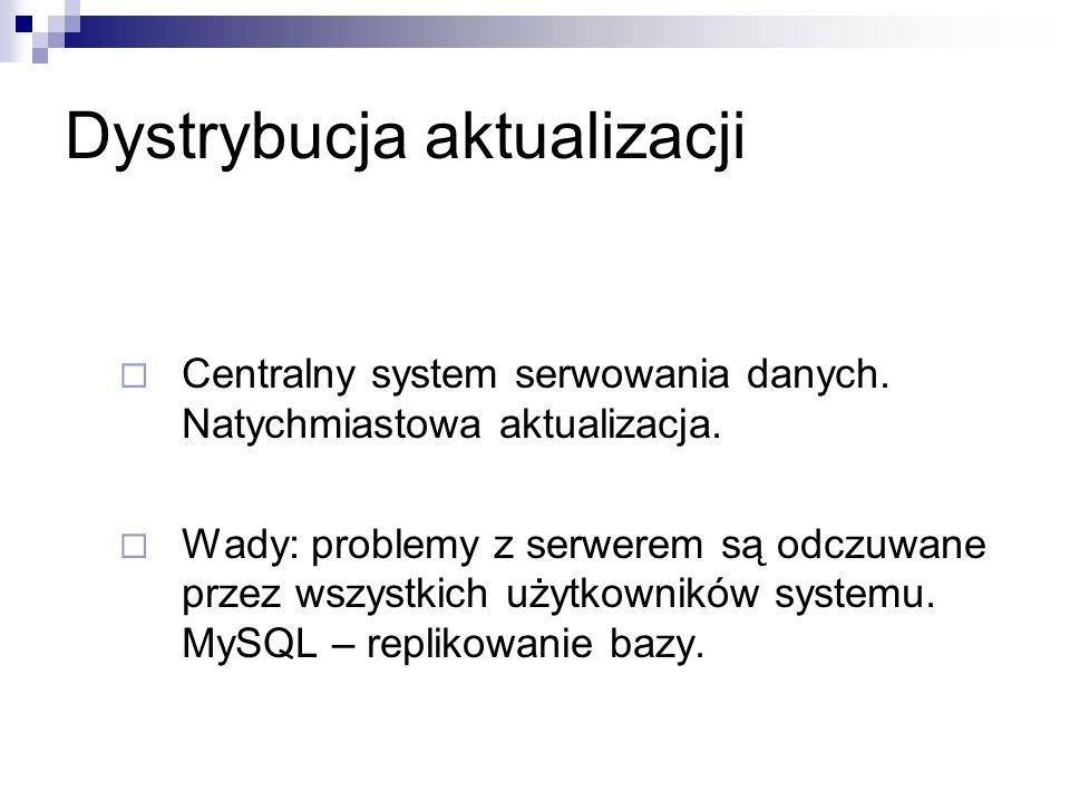 Dystrybucja aktualizacji Centralny system serwowania danych.