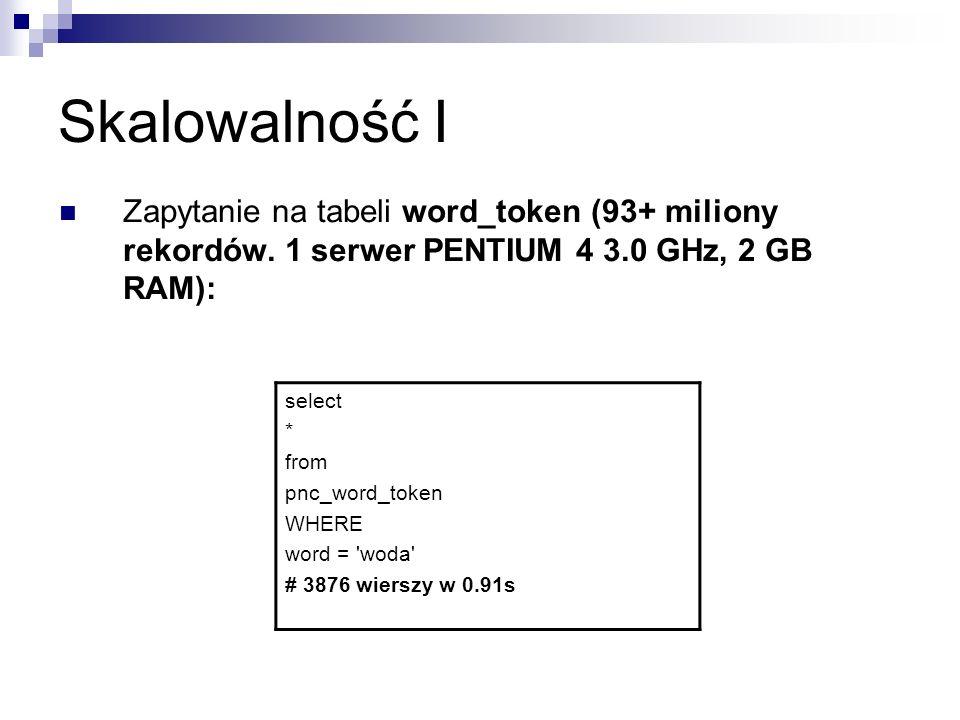 Skalowalność II select * from pnc_word_token WHERE word like wodn% # 3138 wierszy w 1.19s select * from pnc_sentence WHERE sentence like % woda % # 2168 wierszy w 1.09s (6 millionów rekordów w tabeli).