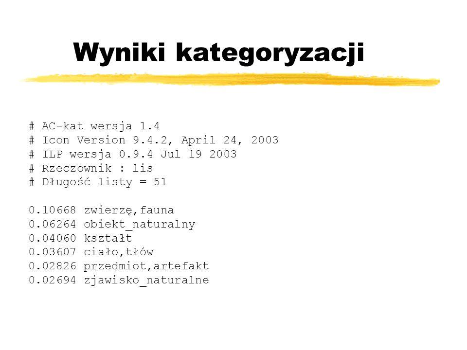 Wyniki kategoryzacji # AC-kat wersja 1.4 # Icon Version 9.4.2, April 24, 2003 # ILP wersja 0.9.4 Jul 19 2003 # Rzeczownik : lis # Długość listy = 51 0