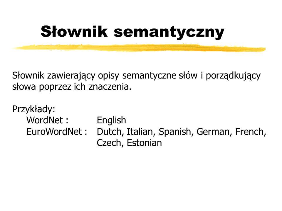 Słownik semantyczny Słownik zawierający opisy semantyczne słów i porządkujący słowa poprzez ich znaczenia. Przykłady: WordNet : English EuroWordNet :