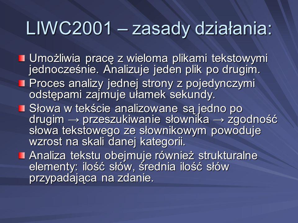 LIWC2001 – zasady działania: Oblicza procent słów występujących w tekście dla każdego z 74 wymiarów lingwistycznych.