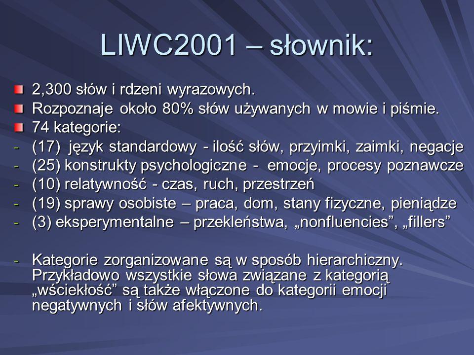 LIWC2001 – słownik: 2,300 słów i rdzeni wyrazowych.