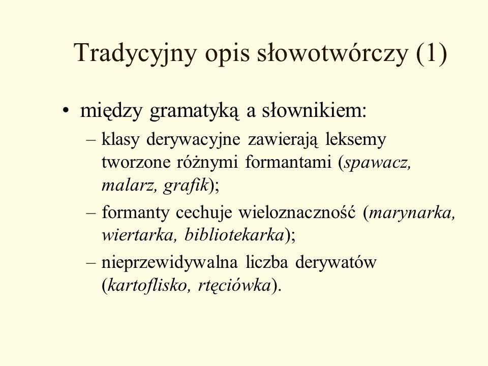 Tradycyjny opis słowotwórczy (1) między gramatyką a słownikiem: –klasy derywacyjne zawierają leksemy tworzone różnymi formantami (spawacz, malarz, gra