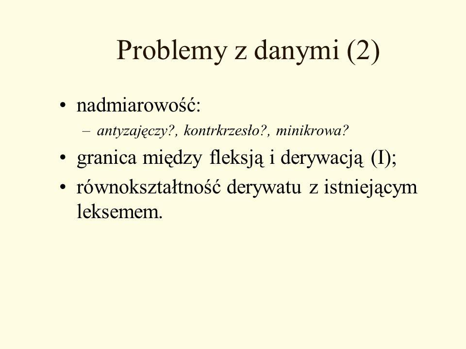 Problemy z danymi (2) nadmiarowość: –antyzajęczy?, kontrkrzesło?, minikrowa? granica między fleksją i derywacją (I); równokształtność derywatu z istni