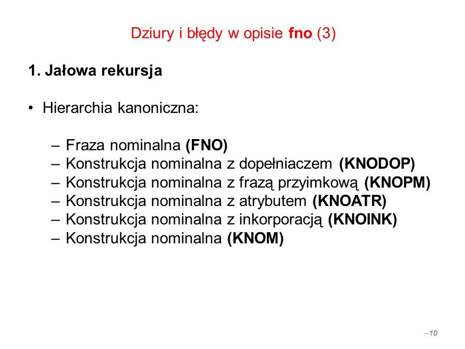 Dziury i błędy w opisie fno (3) 1. Jałowa rekursja Hierarchia kanoniczna: –Fraza nominalna (FNO) –Konstrukcja nominalna z dopełniaczem (KNODOP) –Konst