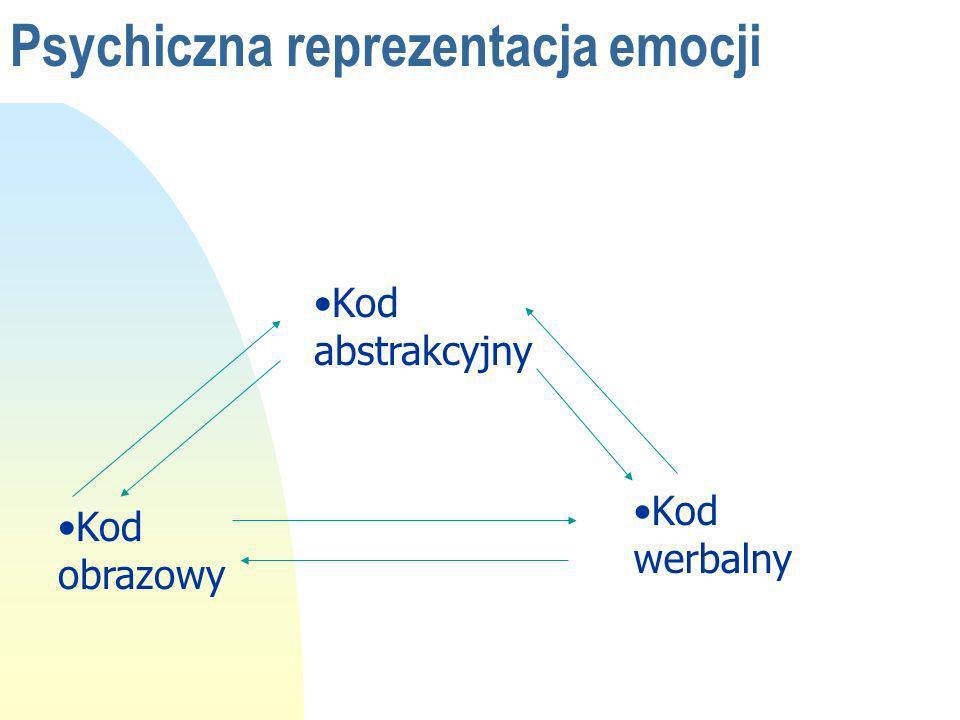 Aleksytymia n Syndrom osobowości, w którym występuja zburzenie orientacji w zakresie własnych procesów emocjonalnych. n Zaburzenie to ujawnia się na 3