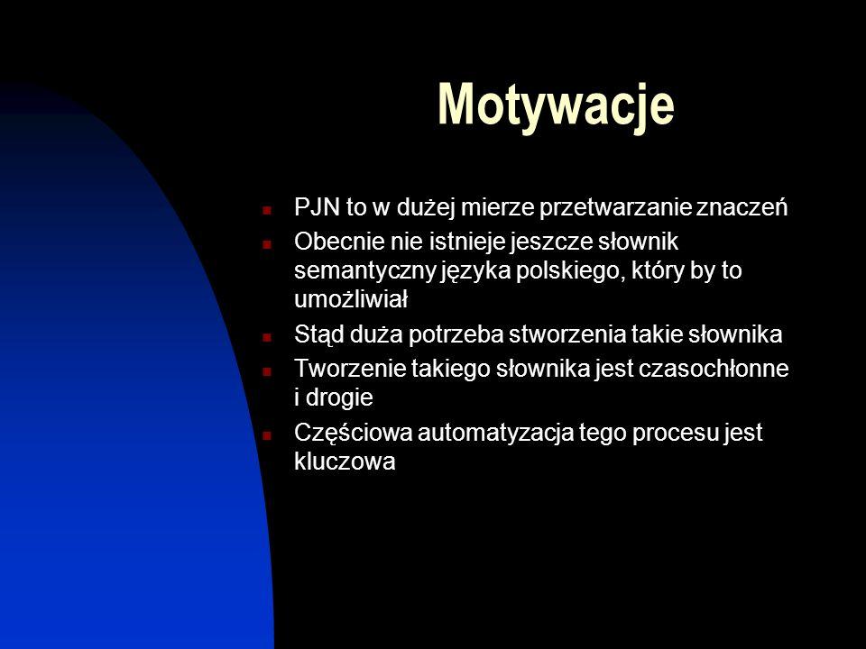 Motywacje PJN to w dużej mierze przetwarzanie znaczeń Obecnie nie istnieje jeszcze słownik semantyczny języka polskiego, który by to umożliwiał Stąd d