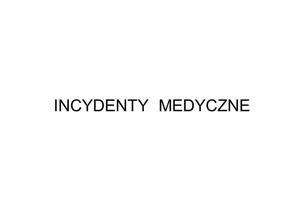incydenty medyczne12 Incydent medyczny może być zgłoszony również przez każdego, kto uzyskał informację o jego wystąpieniu.