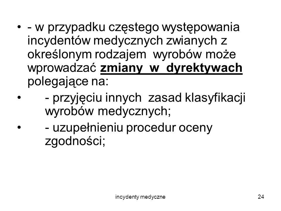 incydenty medyczne24 - w przypadku częstego występowania incydentów medycznych zwianych z określonym rodzajem wyrobów może wprowadzać zmiany w dyrekty