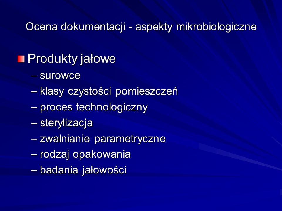 Ocena dokumentacji - aspekty mikrobiologiczne Produkty niejałowe –surowce –proces technologiczny –opakowania wielodawkowe –badanie czystości mikrobiologicznej