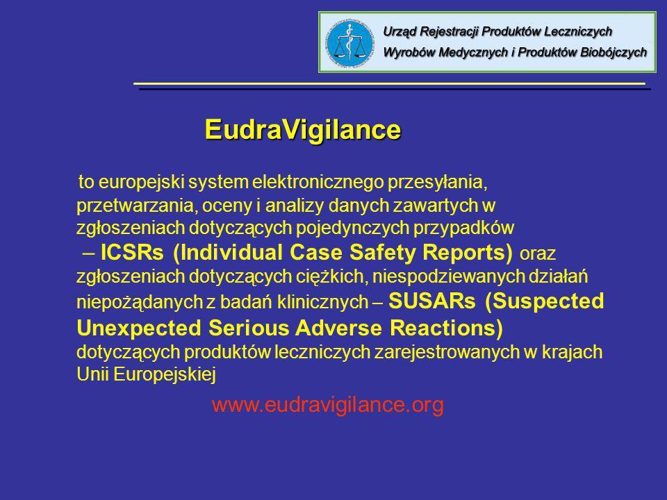 EudraVigilance EudraVigilance to europejski system elektronicznego przesyłania, przetwarzania, oceny i analizy danych zawartych w zgłoszeniach dotyczą