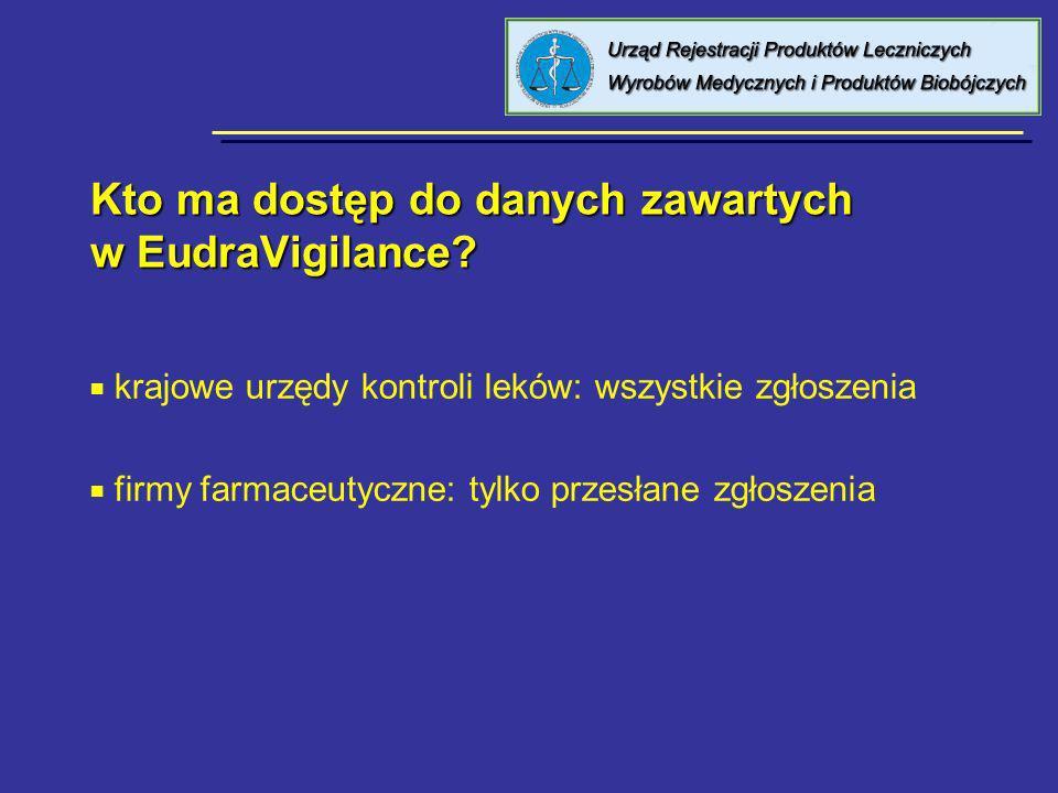 Kto ma dostęp do danych zawartych w EudraVigilance? krajowe urzędy kontroli leków: wszystkie zgłoszenia firmy farmaceutyczne: tylko przesłane zgłoszen