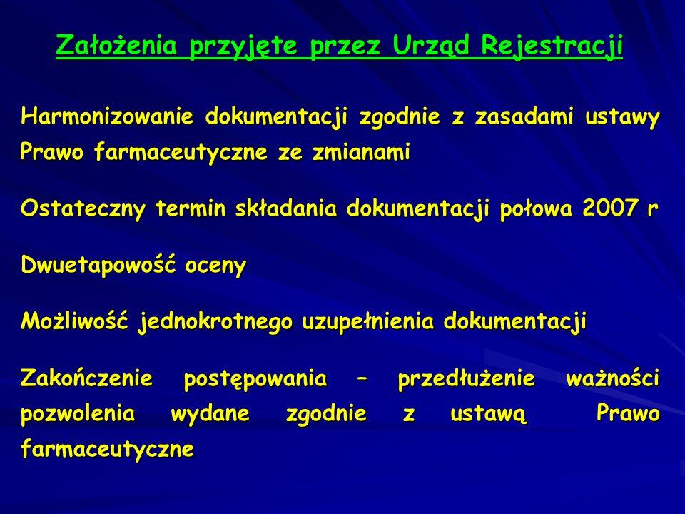 Założenia przyjęte przez Urząd Rejestracji Harmonizowanie dokumentacji zgodnie z zasadami ustawy Prawo farmaceutyczne ze zmianami Ostateczny termin sk