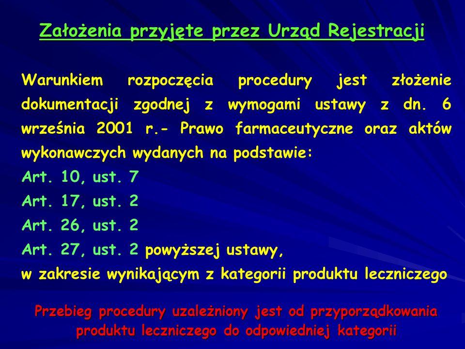 Kategorie produktów leczniczych: 1.Produkt leczniczy oryginalny (art.