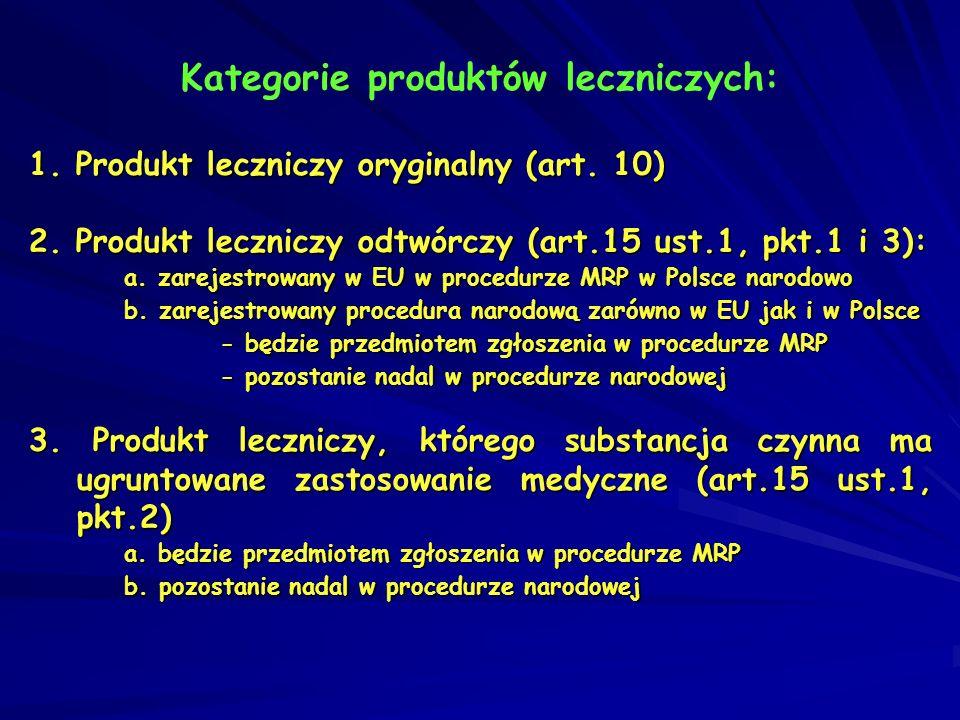 Kategorie produktów leczniczych: 1. Produkt leczniczy oryginalny (art. 10) 2. Produkt leczniczy odtwórczy (art.15 ust.1, pkt.1 i 3): a. zarejestrowany