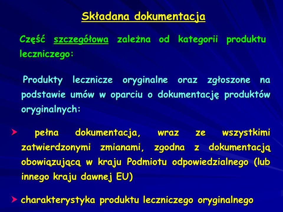Składana dokumentacja Część szczegółowa zależna od kategorii produktu leczniczego: Produkty lecznicze odtwórcze zarejestrowane w EU na drodze MRP, w Polsce procedurą narodową: pełna dokumentacja, wraz ze wszystkimi zatwierdzonymi zmianami, zgodna z dokumentacją zatwierdzoną w kraju RMS pełna dokumentacja, wraz ze wszystkimi zatwierdzonymi zmianami, zgodna z dokumentacją zatwierdzoną w kraju RMS charakterystyka produktu leczniczego zatwierdzona w kraju RMS charakterystyka produktu leczniczego zatwierdzona w kraju RMS