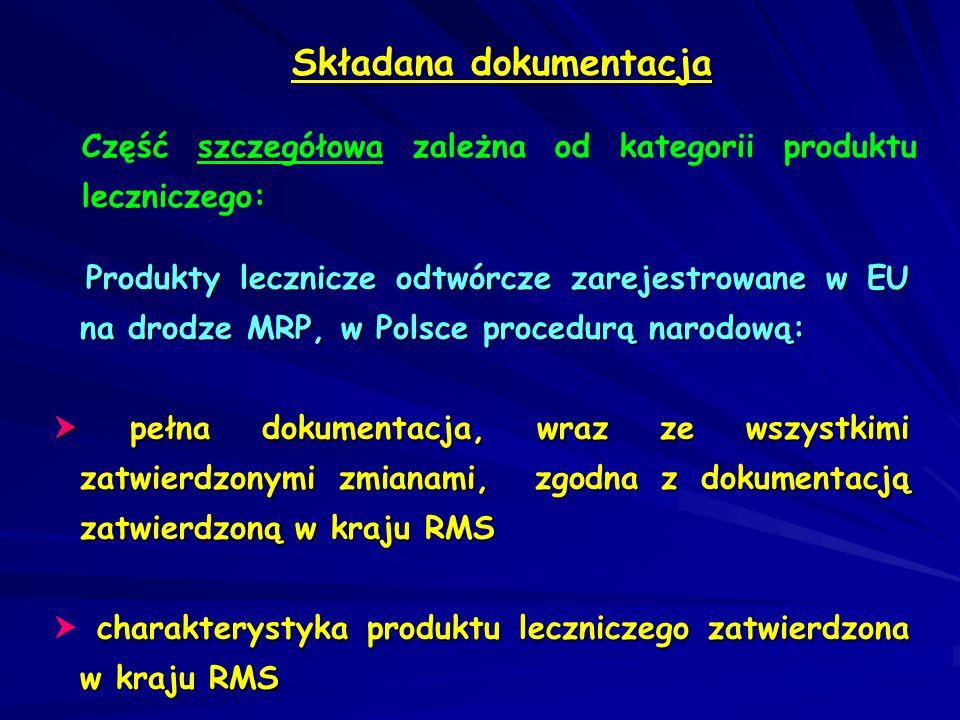 Składana dokumentacja Część szczegółowa zależna od kategorii produktu leczniczego: Produkty lecznicze odtwórcze zarejestrowane procedurą narodową zarówno w krajach należących przed dniem 1.05.2004 r.