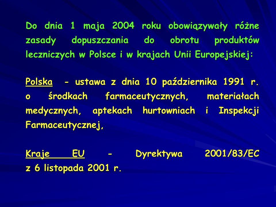 Do dnia 1 maja 2004 roku obowiązywały różne zasady dopuszczania do obrotu produktów leczniczych w Polsce i w krajach Unii Europejskiej: Polska - ustaw