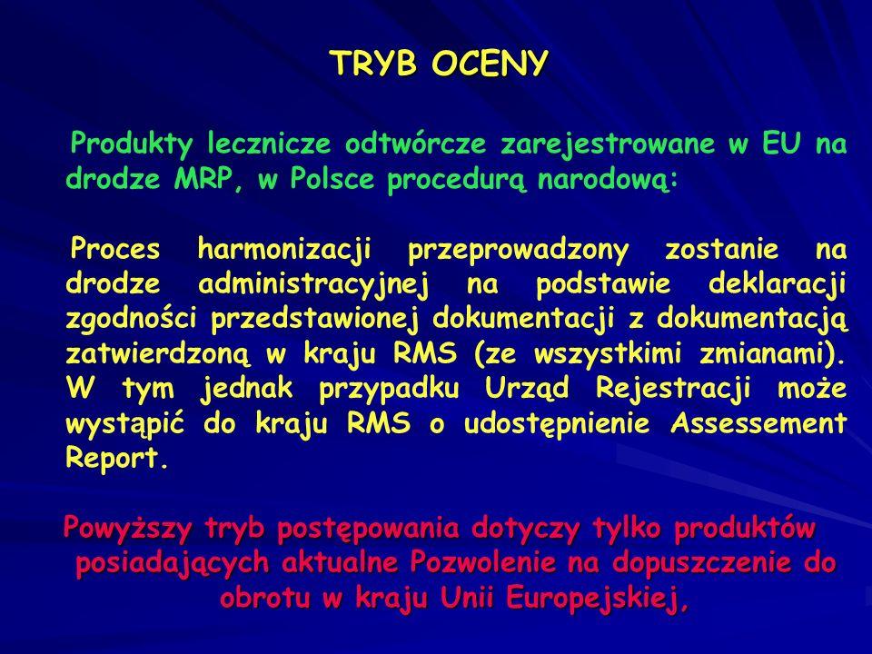 Produkty lecznicze odtwórcze zarejestrowane procedurą narodową zarówno w krajach należących przed dniem 1.05.2004 r.