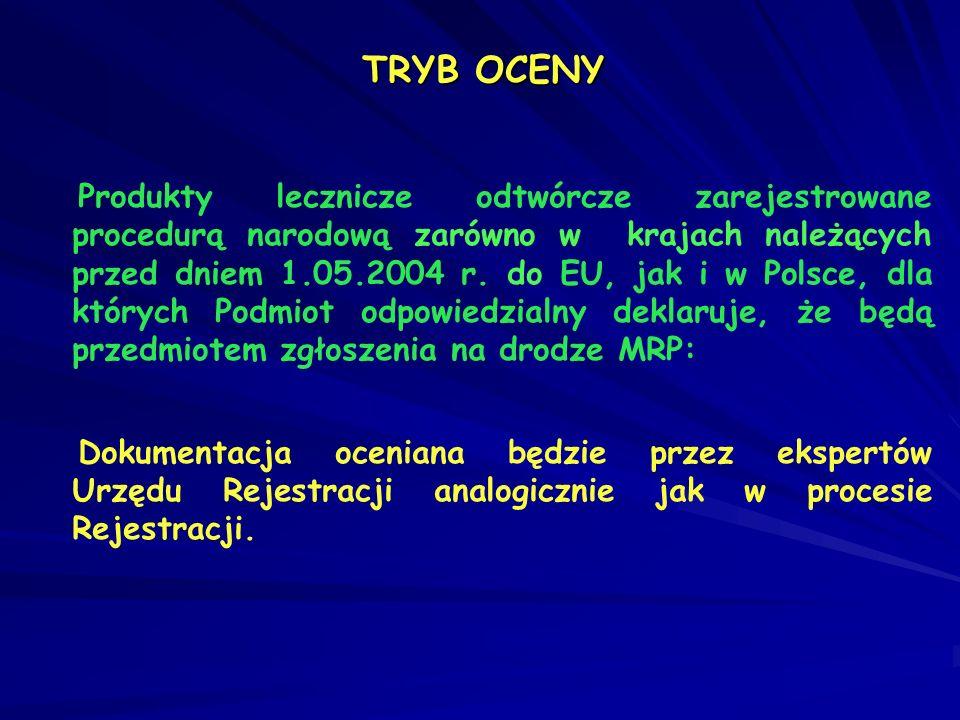 Produkty lecznicze odtwórcze zarejestrowane procedurą narodową zarówno w krajach należących przed dniem 1.05.2004 r. do EU, jak i w Polsce, dla któryc